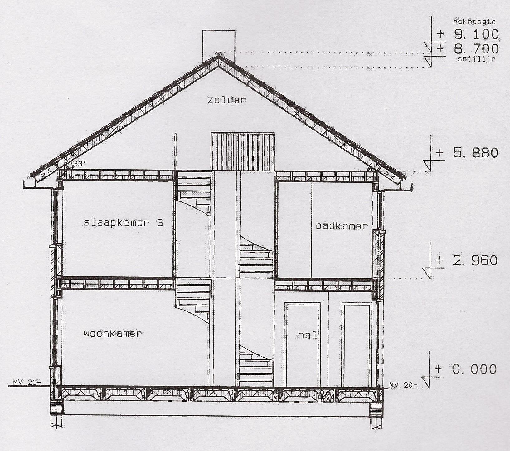 Tekening van huis for Tekening op schaal maken